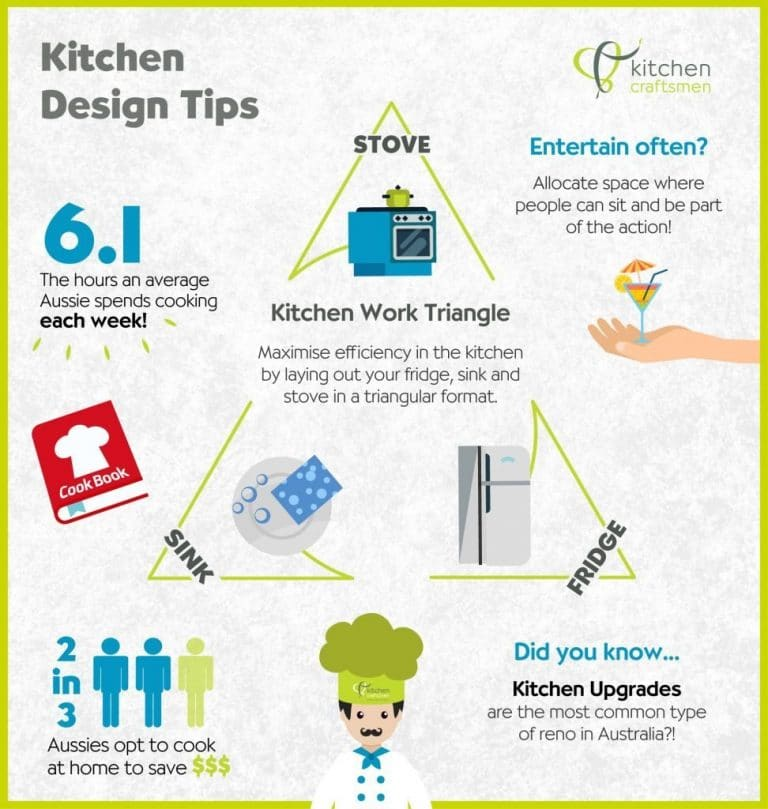 kitchen-design-tips-infographic-kitchen craftsmen perth
